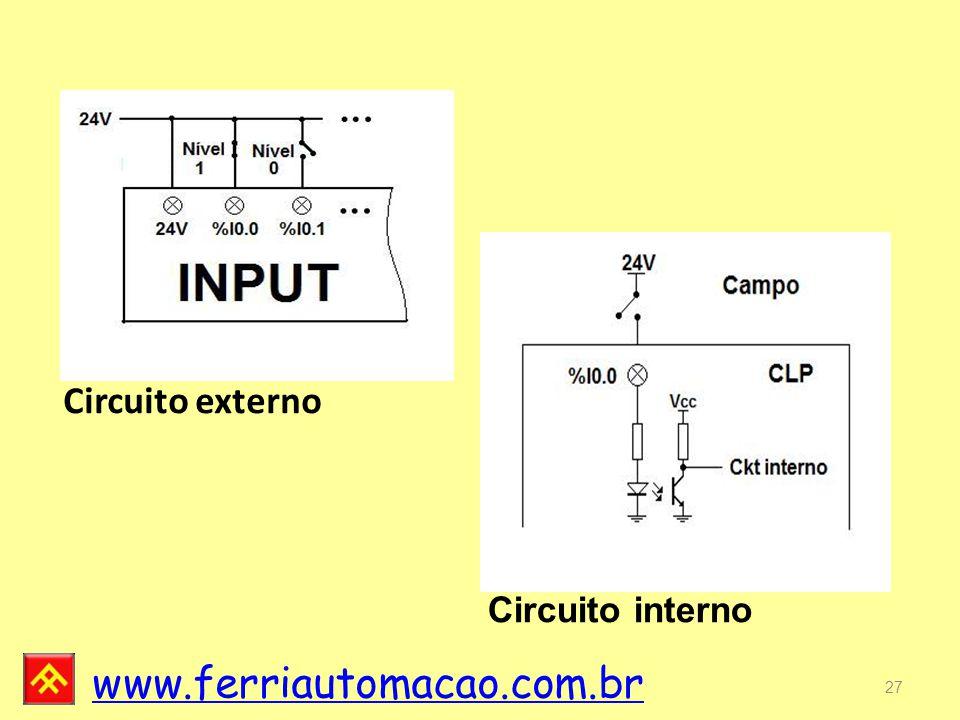 www.ferriautomacao.com.br 27 Circuito externo Circuito interno