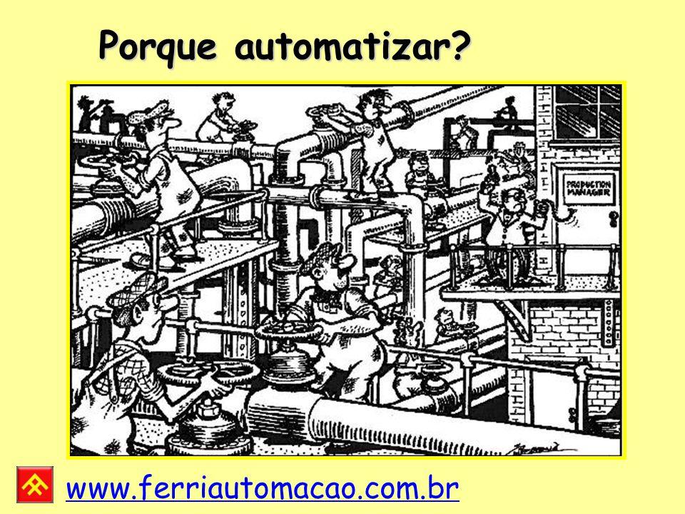 www.ferriautomacao.com.br 4 O CLP é um dispositivo computacional que através de sua programação verifica o estado das variáveis do processo e executa automaticamente as tarefas de acionamento entre outras.