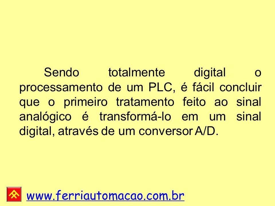 www.ferriautomacao.com.br Sendo totalmente digital o processamento de um PLC, é fácil concluir que o primeiro tratamento feito ao sinal analógico é transformá-lo em um sinal digital, através de um conversor A/D.