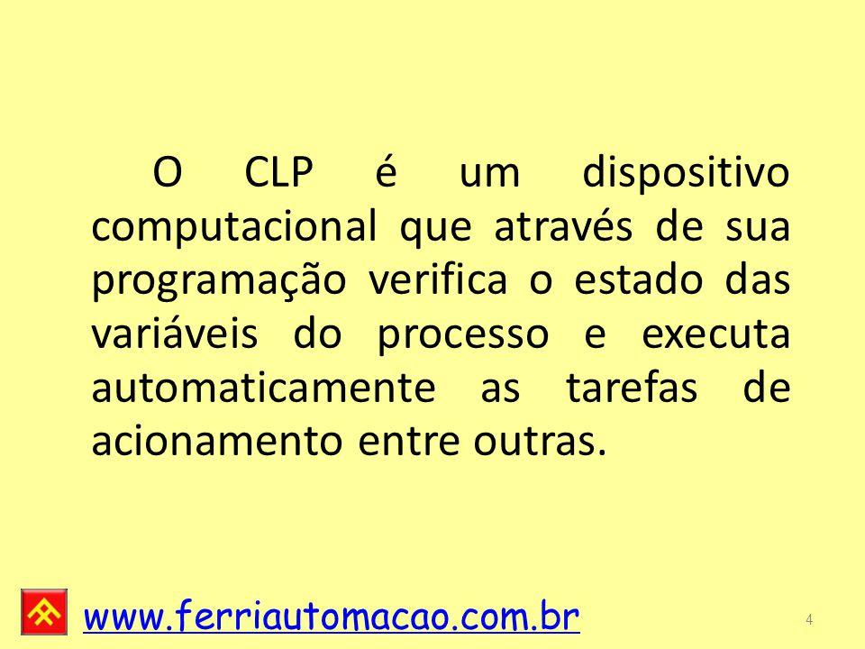 www.ferriautomacao.com.br Unidade de Entrada e Saída Digital 25 Sinais digitais (lógicos) são aqueles que assumem somente dois estados ON (1) e OFF (0) identificados mediante um nível de tensão estipulado pelo projeto do PLC.