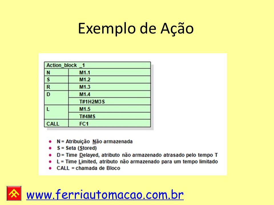 www.ferriautomacao.com.br Exemplo de Ação