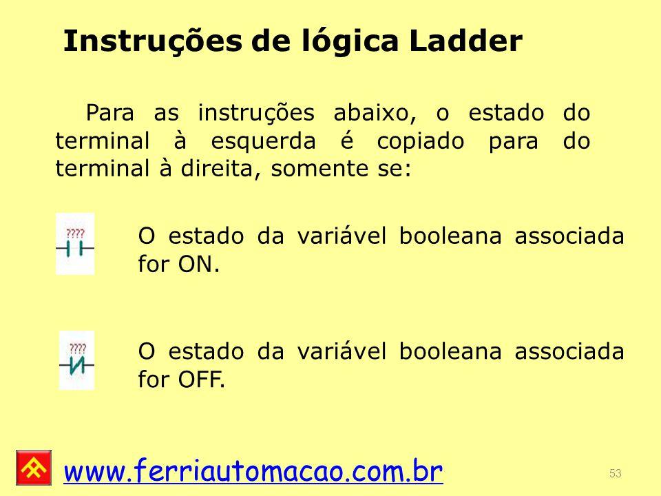 www.ferriautomacao.com.br 53 Instruções de lógica Ladder O estado da variável booleana associada for ON.