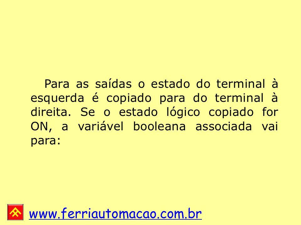 www.ferriautomacao.com.br Para as saídas o estado do terminal à esquerda é copiado para do terminal à direita.