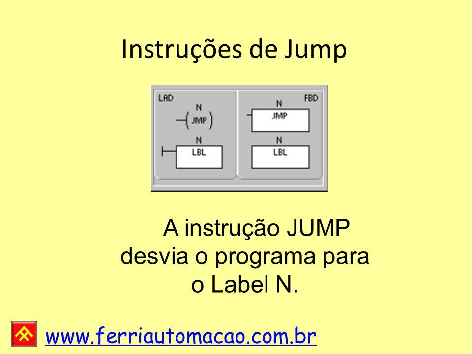 www.ferriautomacao.com.br Instruções de Jump A instrução JUMP desvia o programa para o Label N.