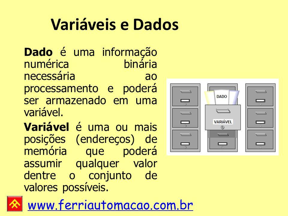 www.ferriautomacao.com.br Variáveis e Dados Dado é uma informação numérica binária necessária ao processamento e poderá ser armazenado em uma variável.