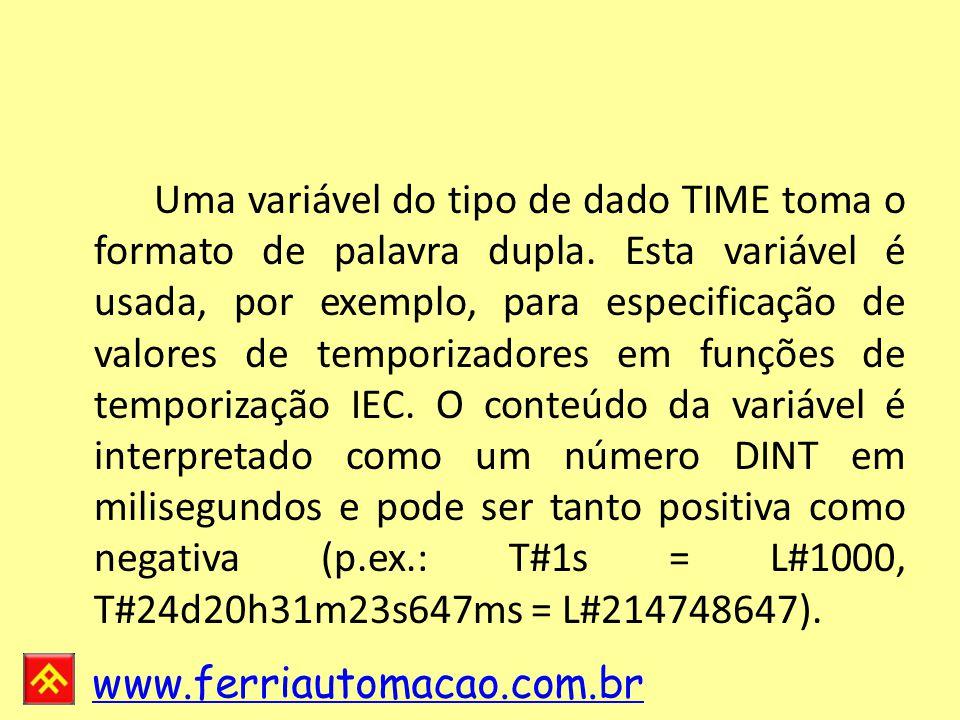 www.ferriautomacao.com.br Uma variável do tipo de dado TIME toma o formato de palavra dupla.