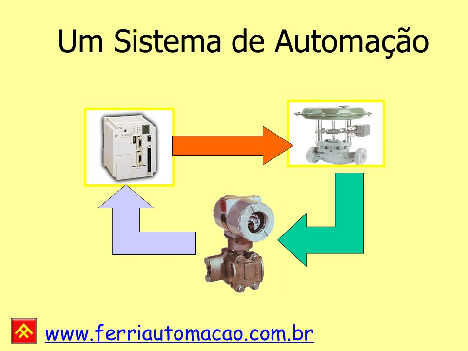 www.ferriautomacao.com.br 18 São na realidade conversores A/D ou D/A com a função de interagir com os dispositivos industriais que necessitam de controle analógio.