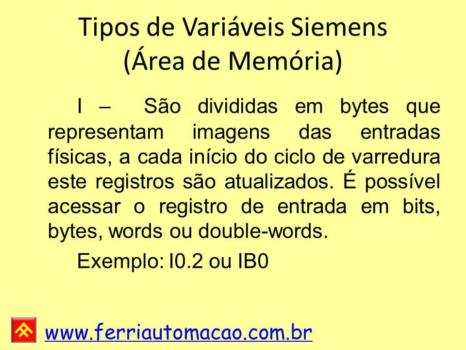 www.ferriautomacao.com.br Tipos de Variáveis Siemens (Área de Memória) I – São divididas em bytes que representam imagens das entradas físicas, a cada início do ciclo de varredura este registros são atualizados.