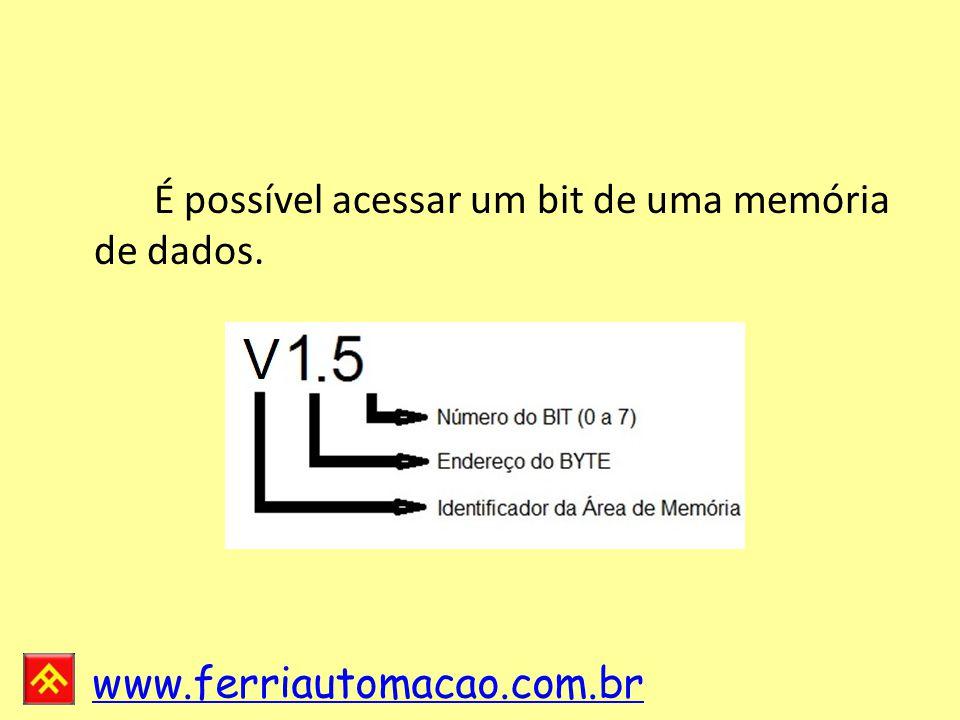 www.ferriautomacao.com.br É possível acessar um bit de uma memória de dados.