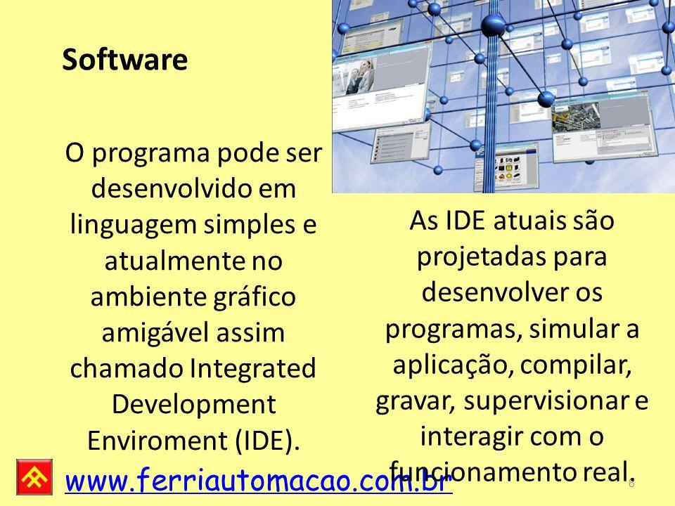 www.ferriautomacao.com.br Padronização Industrial A industria assim como outros setores tecnológicos adotam sinais padronizados de comando e controle, isto permite que o CLP possa ser reprogramado para um novo processo com pouca ou nenhuma inclusão de hardware.