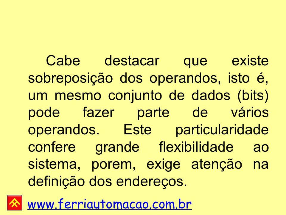www.ferriautomacao.com.br Cabe destacar que existe sobreposição dos operandos, isto é, um mesmo conjunto de dados (bits) pode fazer parte de vários operandos.