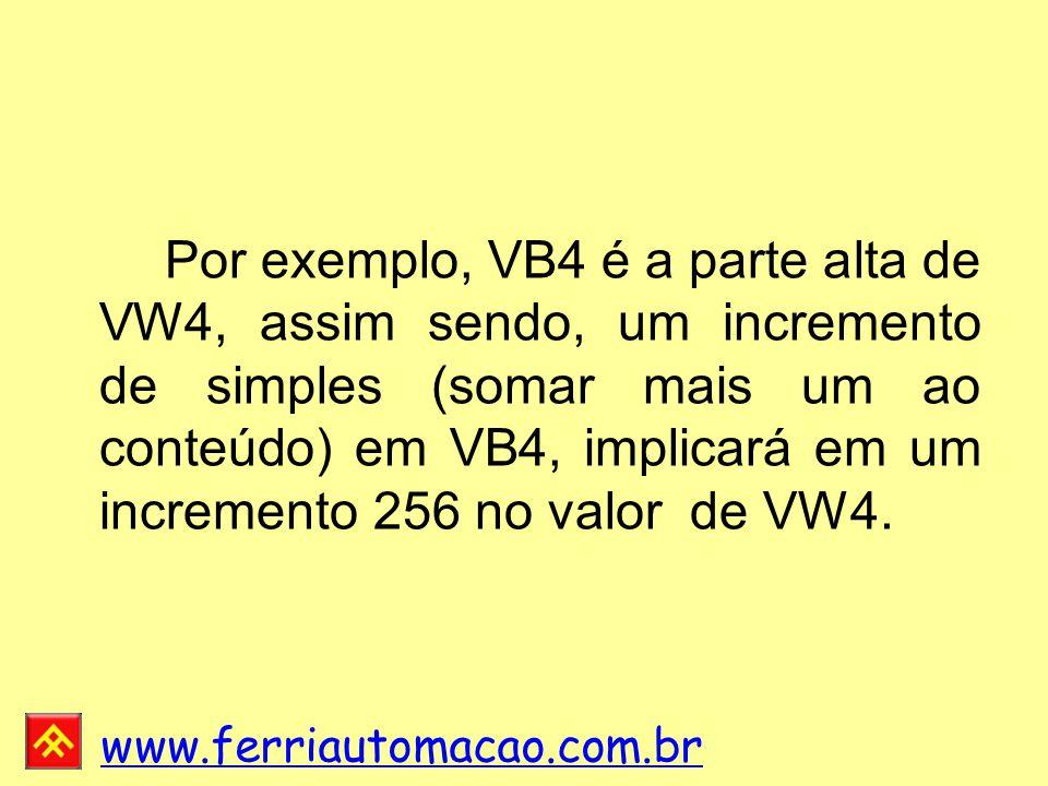 www.ferriautomacao.com.br Por exemplo, VB4 é a parte alta de VW4, assim sendo, um incremento de simples (somar mais um ao conteúdo) em VB4, implicará em um incremento 256 no valor de VW4.