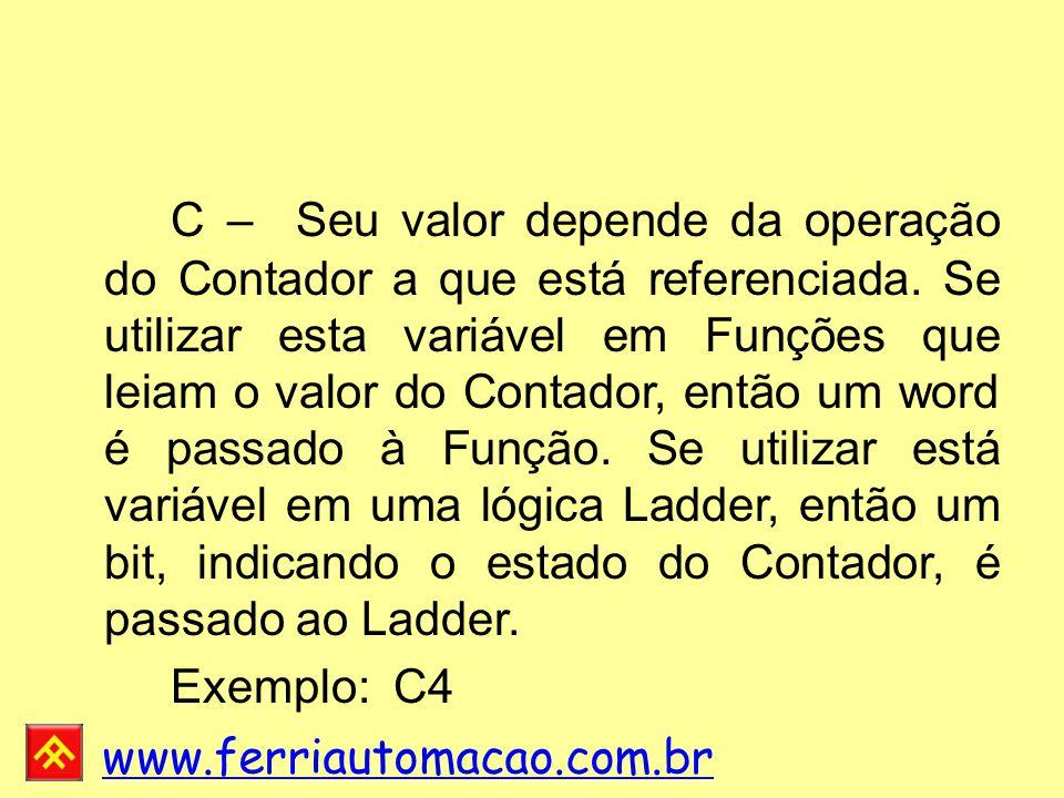 www.ferriautomacao.com.br C – Seu valor depende da operação do Contador a que está referenciada.