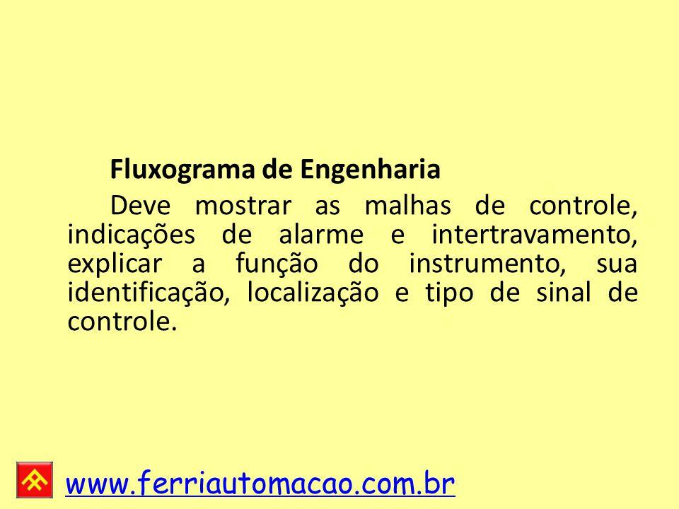 www.ferriautomacao.com.br Fluxograma de Engenharia Deve mostrar as malhas de controle, indicações de alarme e intertravamento, explicar a função do instrumento, sua identificação, localização e tipo de sinal de controle.
