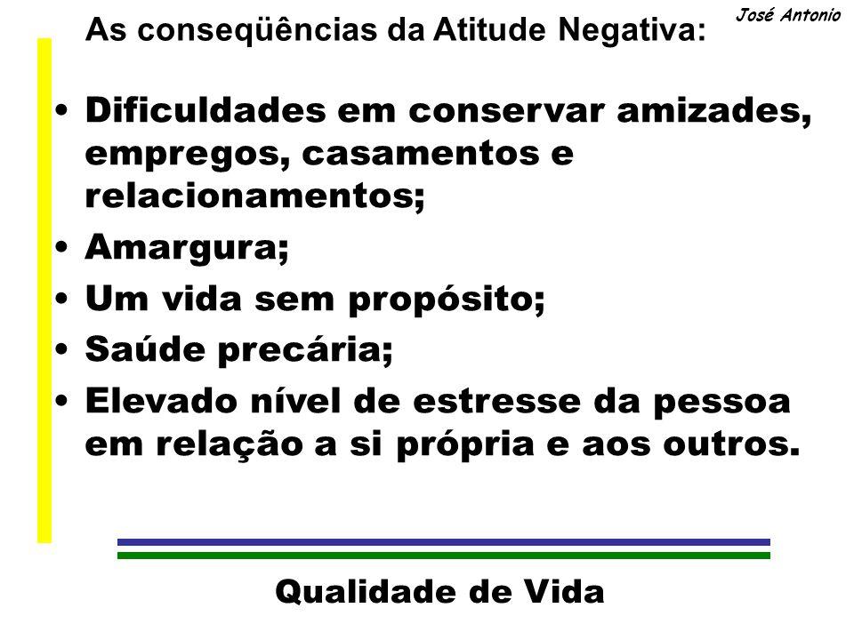 Qualidade de Vida José Antonio Atitude Positiva - Benefícios para a empresa: Aumenta a produtividade; Promove o trabalho de equipe; Resolve problemas