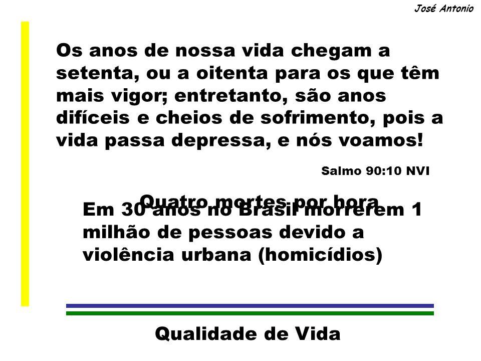 Qualidade de Vida José Antonio Fadiga é a sensação de fraqueza, falta de energia e exaustão.