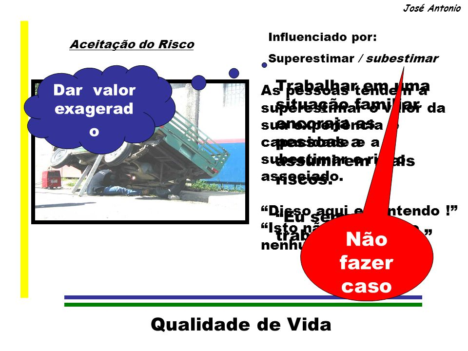 Qualidade de Vida José Antonio Constituição Federal Direitos Sociais Art. 7º XXII - Redução dos riscos inerentes ao trabalho por meio de normas de saú