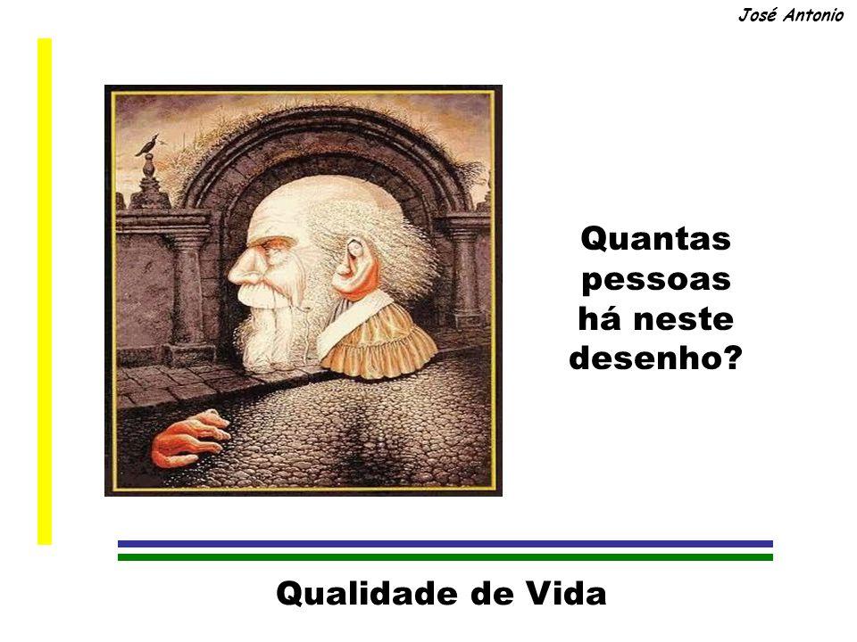 Qualidade de Vida José Antonio Quantas pessoas há neste desenho?