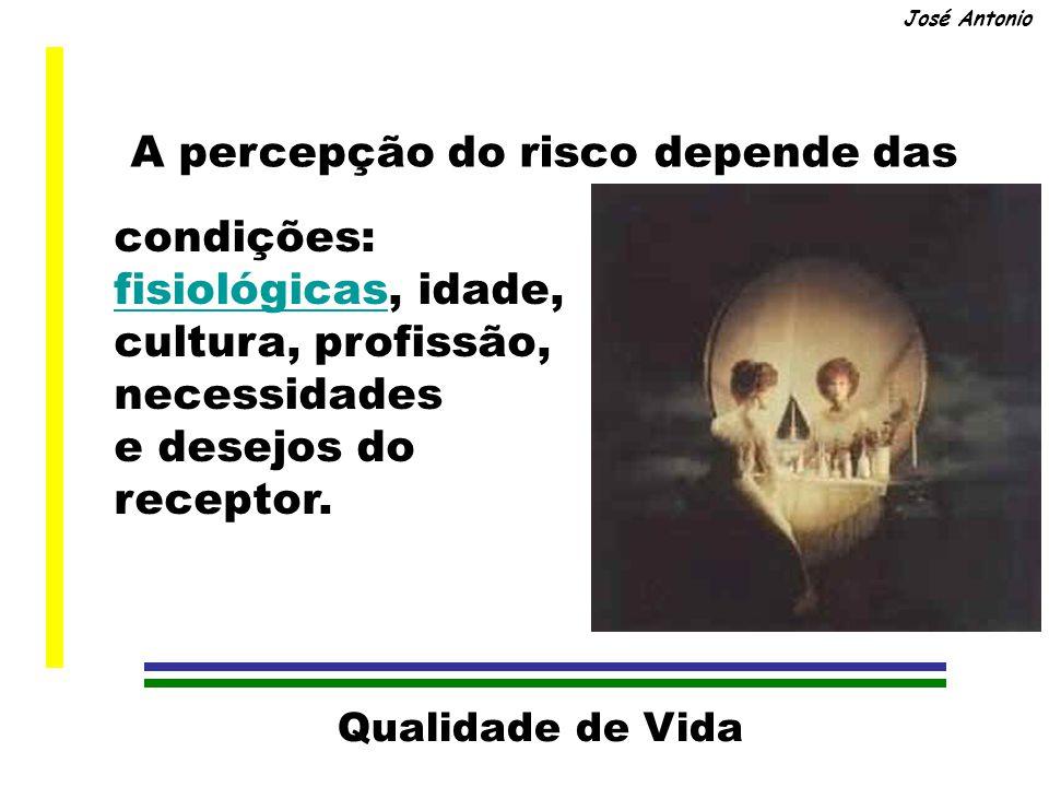 Qualidade de Vida José Antonio condições: fisiológicas, idade, fisiológicas cultura, profissão, necessidades e desejos do receptor.