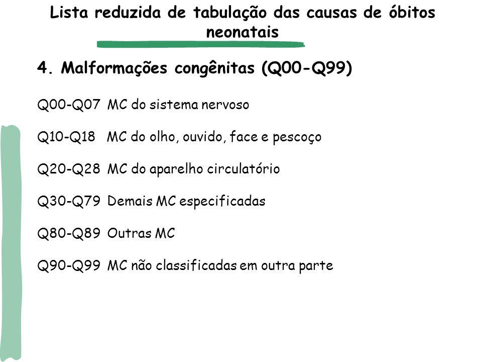 4. Malformações congênitas (Q00-Q99) Q00-Q07 MC do sistema nervoso Q10-Q18 MC do olho, ouvido, face e pescoço Q20-Q28 MC do aparelho circulatório Q30-