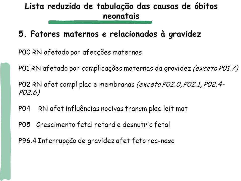 5. Fatores maternos e relacionados à gravidez P00 RN afetado por afecções maternas P01 RN afetado por complicações maternas da gravidez (exceto P01.7)