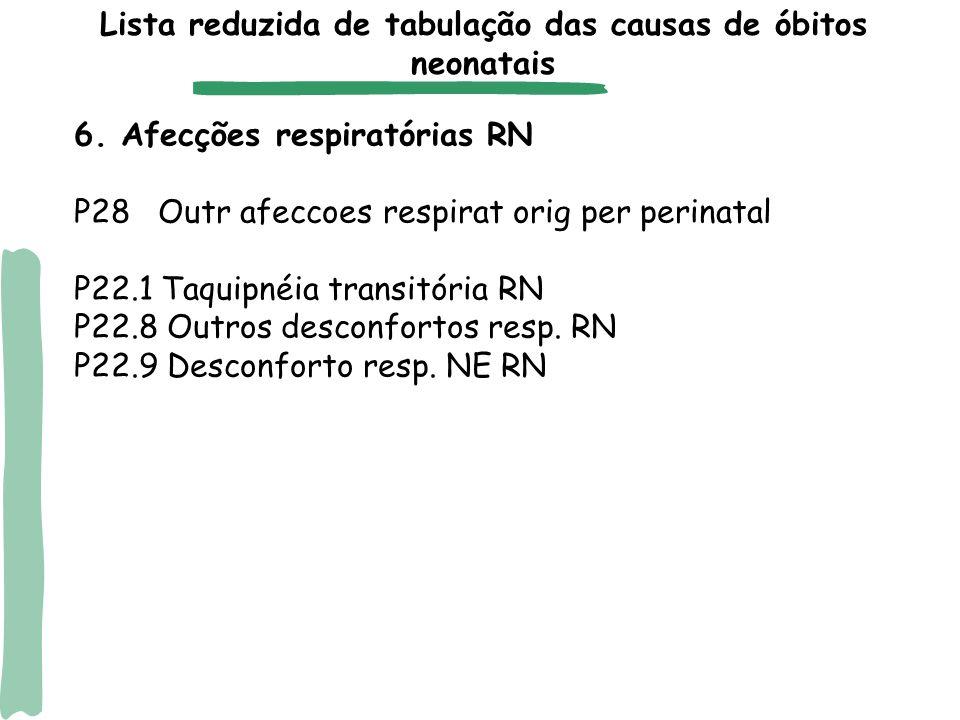6. Afecções respiratórias RN P28 Outr afeccoes respirat orig per perinatal P22.1 Taquipnéia transitória RN P22.8 Outros desconfortos resp. RN P22.9 De
