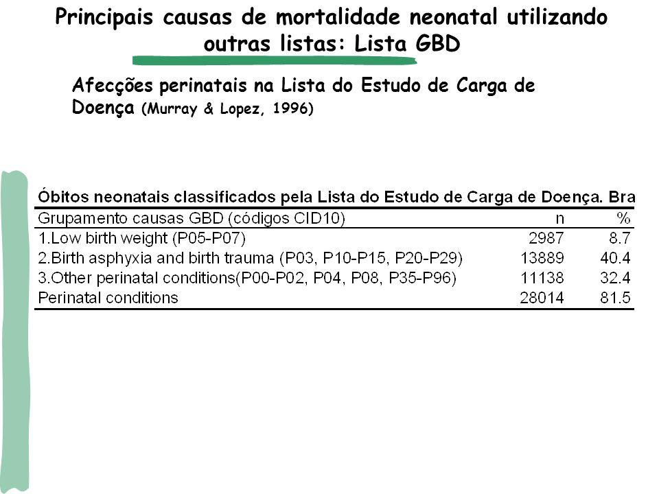 Afecções perinatais na Lista PAHO (Becker et al., 2006) Principais causas de mortalidade neonatal utilizando outras listas: Lista PAHO