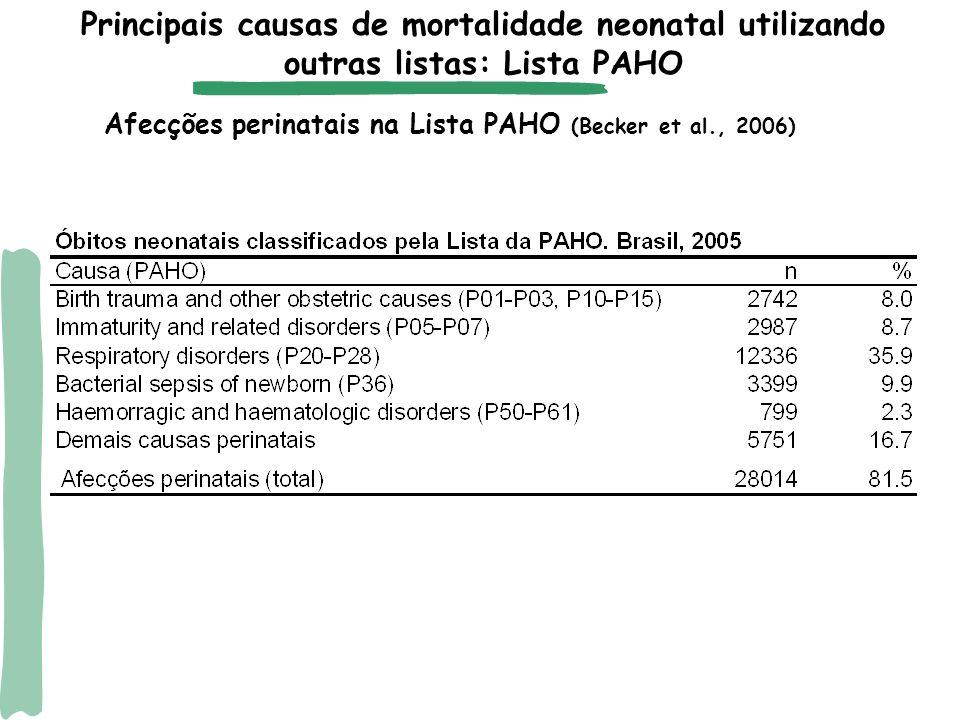 Principais causas de mortalidade neonatal pela lista reduzida de tabulação proposta