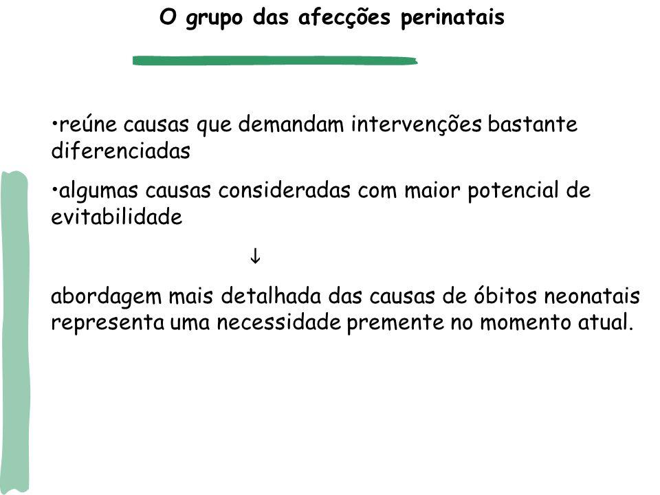 O grupo das afecções perinatais-Cap.