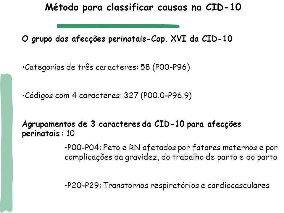Listas de tabulação de causas A ordenação das principais causas depende da lista usada: a hierarquia de determinada categoria de causas depende de sua freqüência relativa e também de todas as outras categorias definidas.