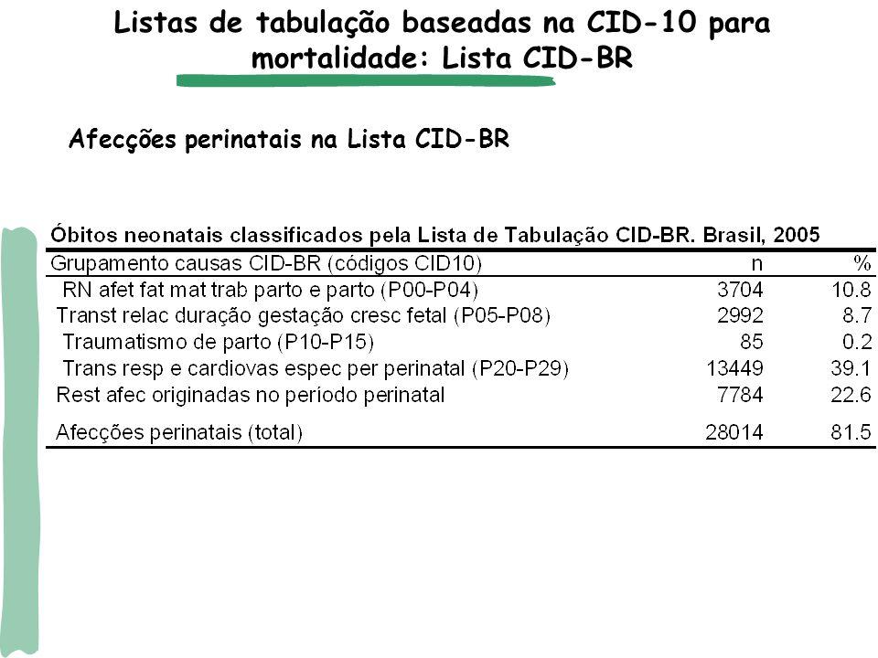 Wigglesworth (1980) para mortes perinatais depende de investigação dos óbitos não utiliza códigos da CID Lista de óbitos evitáveis da Fundação SEADE (Ortiz, 1996, 2001; MS, 2002) e Lista de causas de mortes evitáveis pelo SUS (Malta et al.