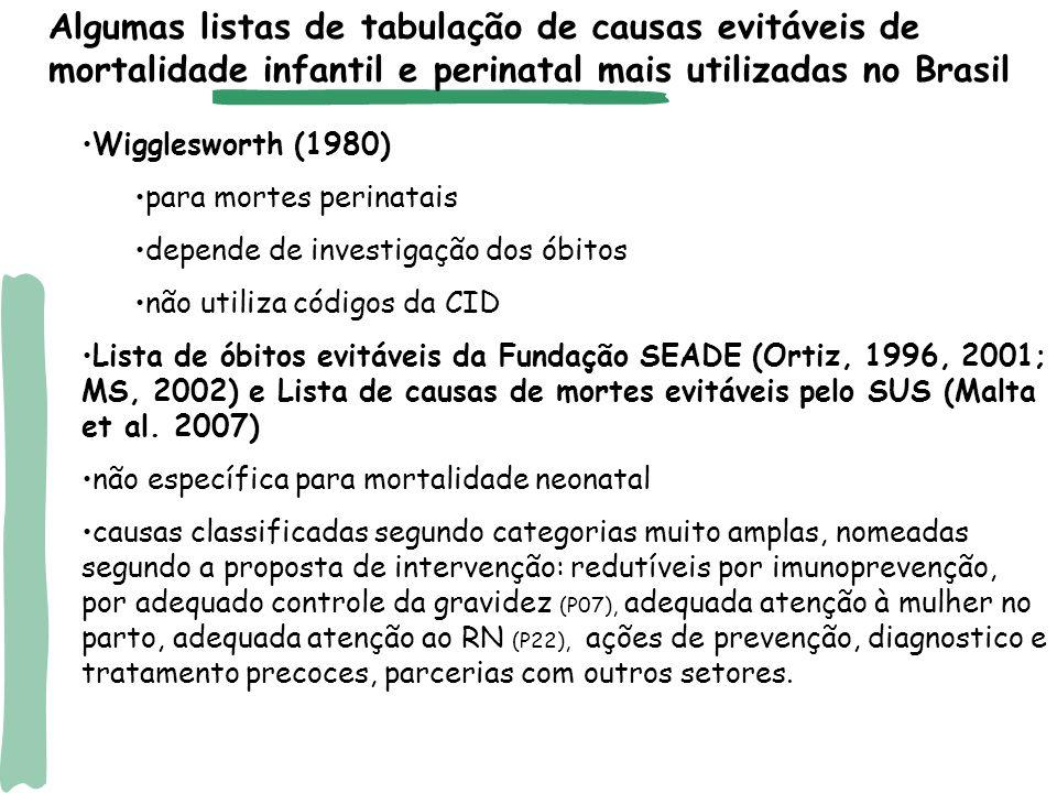 Definida baseada nos seguintes critérios: proposta de Wigglesworth ampliada (do Confidencial Enquiry into Maternal and Child Health - CEMACH, 2005) OMS (WHO, 2007) Lawn et al.
