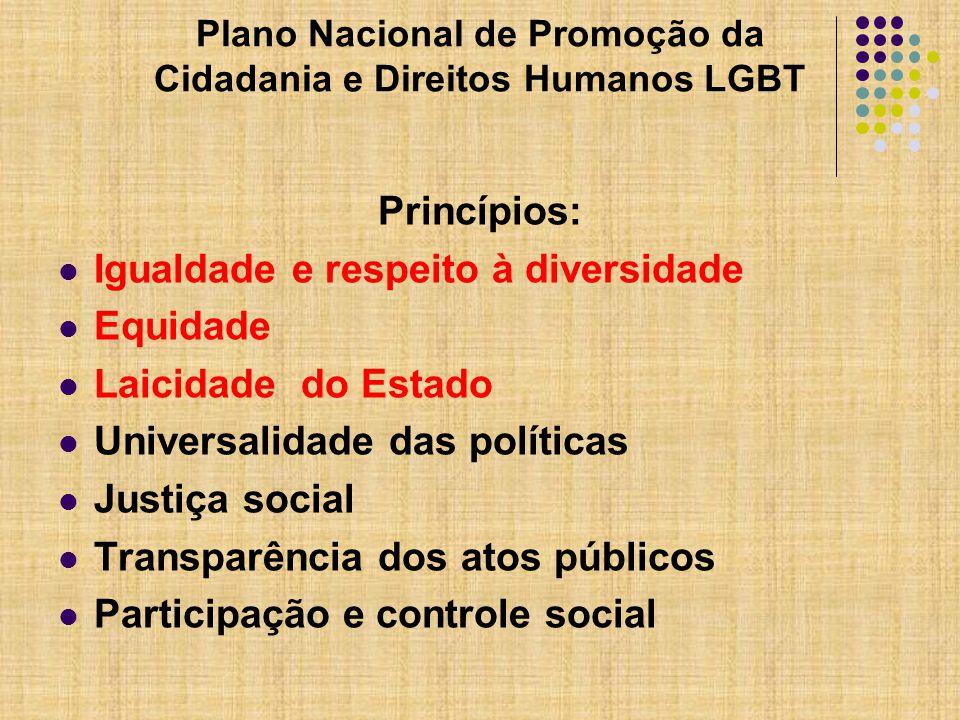 Plano Nacional de Promoção da Cidadania e Direitos Humanos LGBT Princípios: Igualdade e respeito à diversidade Equidade Laicidade do Estado Universalidade das políticas Justiça social Transparência dos atos públicos Participação e controle social