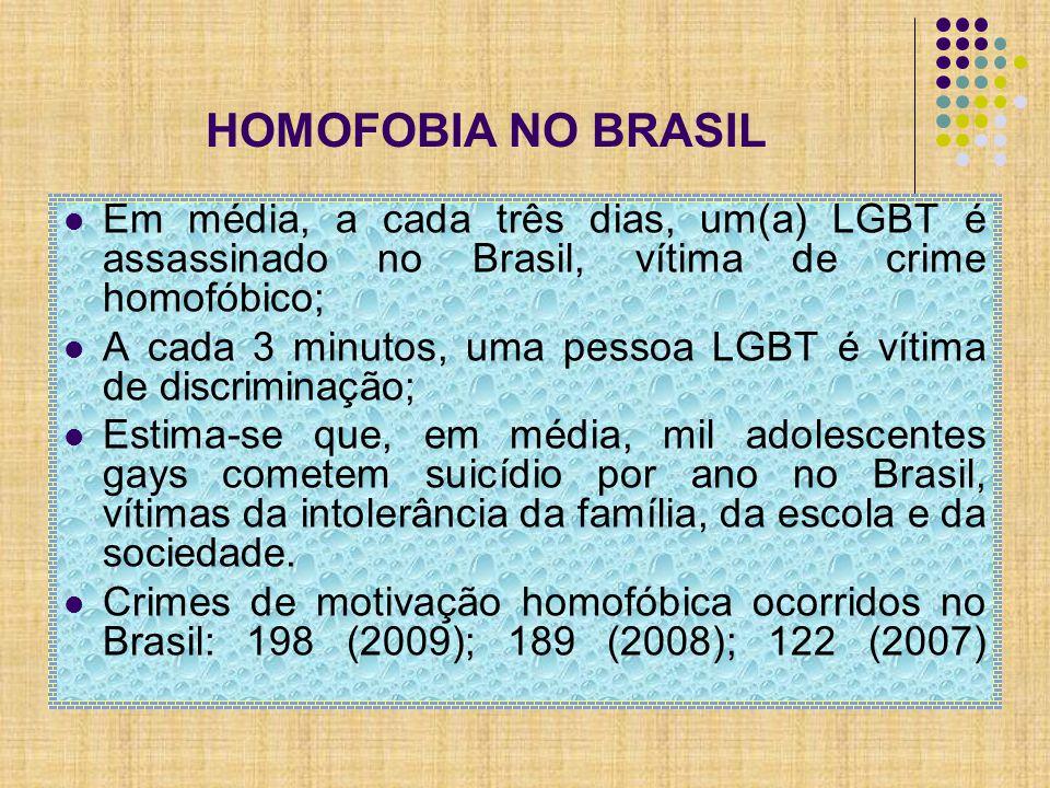 HOMOFOBIA NO BRASIL Em média, a cada três dias, um(a) LGBT é assassinado no Brasil, vítima de crime homofóbico; A cada 3 minutos, uma pessoa LGBT é vítima de discriminação; Estima-se que, em média, mil adolescentes gays cometem suicídio por ano no Brasil, vítimas da intolerância da família, da escola e da sociedade.