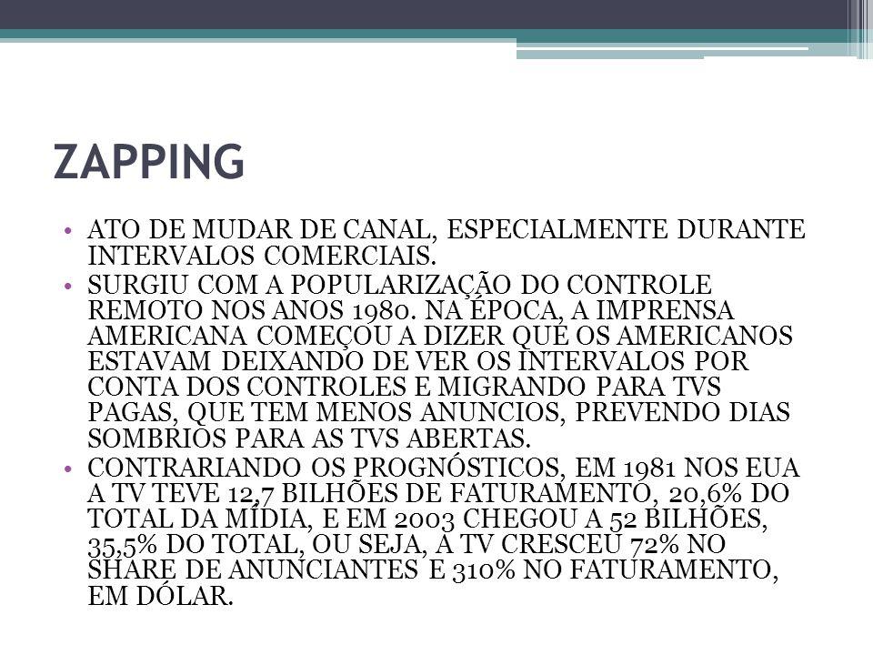 ZAPPING ATO DE MUDAR DE CANAL, ESPECIALMENTE DURANTE INTERVALOS COMERCIAIS.
