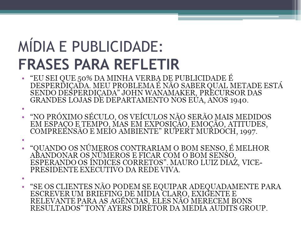 MÍDIA E PUBLICIDADE: FRASES PARA REFLETIR EU SEI QUE 50% DA MINHA VERBA DE PUBLICIDADE É DESPERDIÇADA.