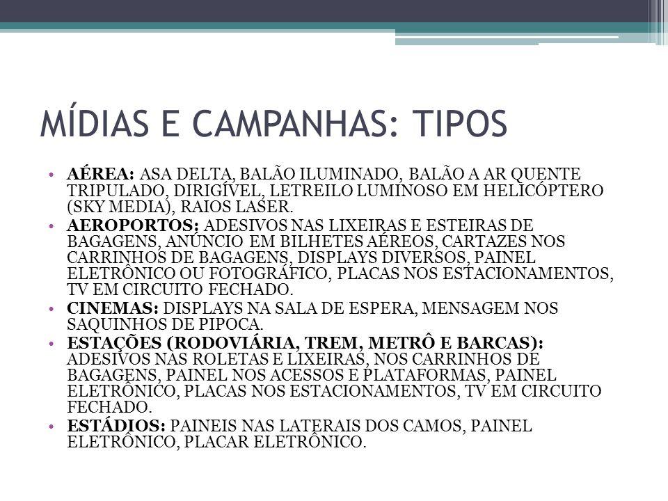 MÍDIAS E CAMPANHAS: TIPOS AÉREA: ASA DELTA, BALÃO ILUMINADO, BALÃO A AR QUENTE TRIPULADO, DIRIGÍVEL, LETREILO LUMINOSO EM HELICÓPTERO (SKY MEDIA), RAIOS LASER.