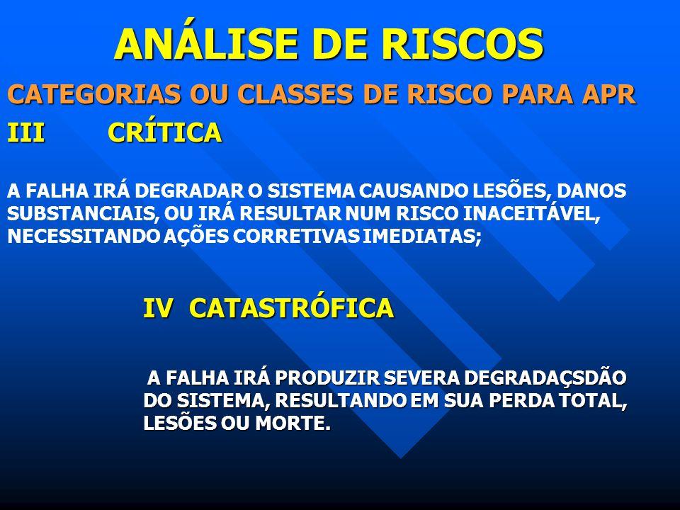 ANÁLISE DE RISCOS CATEGORIAS OU CLASSES DE RISCO PARA APR III CRÍTICA A FALHA IRÁ DEGRADAR O SISTEMA CAUSANDO LESÕES, DANOS SUBSTANCIAIS, OU IRÁ RESUL
