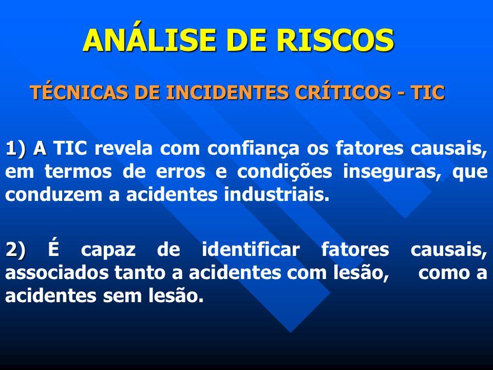 ANÁLISE DE RISCOS TÉCNICAS DE INCIDENTES CRÍTICOS - TIC 1) A 1) A TIC revela com confiança os fatores causais, em termos de erros e condições insegura