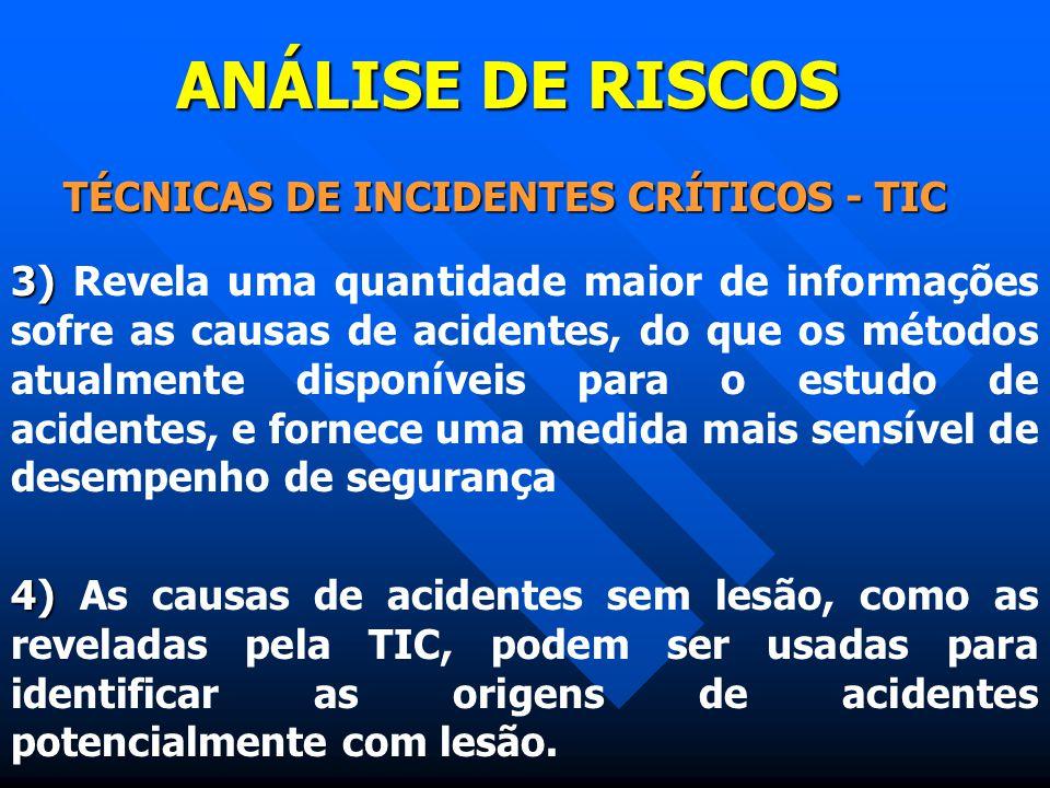 ANÁLISE DE RISCOS TÉCNICAS DE INCIDENTES CRÍTICOS - TIC 3) 3) Revela uma quantidade maior de informações sofre as causas de acidentes, do que os métod