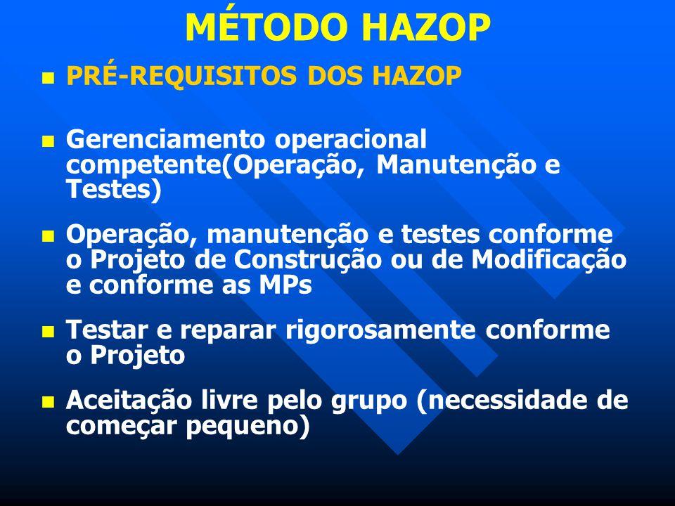 MÉTODO HAZOP PRÉ-REQUISITOS DOS HAZOP Gerenciamento operacional competente(Operação, Manutenção e Testes) Operação, manutenção e testes conforme o Pro