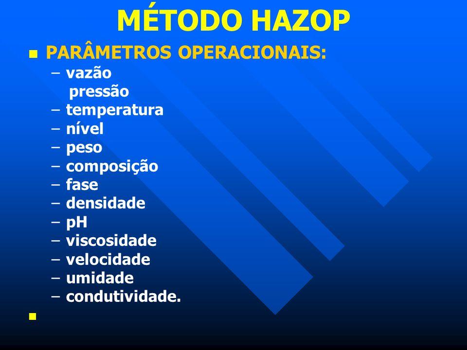 MÉTODO HAZOP PARÂMETROS OPERACIONAIS: – –vazão pressão – –temperatura – –nível – –peso – –composição – –fase – –densidade – –pH – –viscosidade – –velo