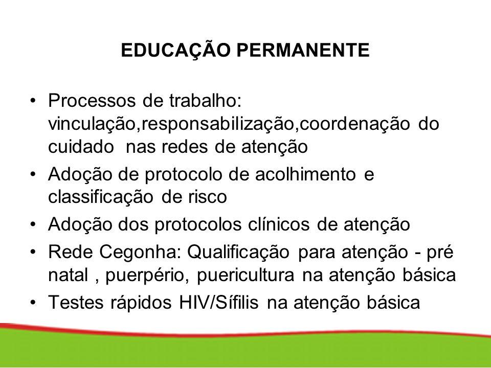 EDUCAÇÃO PERMANENTE Processos de trabalho: vinculação,responsabilização,coordenação do cuidado nas redes de atenção Adoção de protocolo de acolhimento