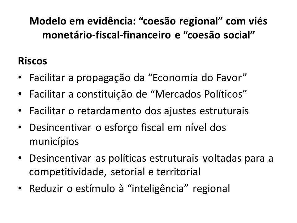 """Modelo em evidência: """"coesão regional"""" com viés monetário-fiscal-financeiro e """"coesão social"""" Riscos Facilitar a propagação da """"Economia do Favor"""" Fac"""