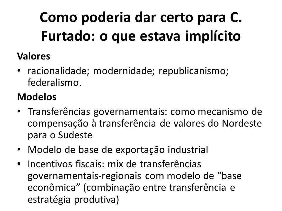 Como poderia dar certo para C. Furtado: o que estava implícito Valores racionalidade; modernidade; republicanismo; federalismo. Modelos Transferências