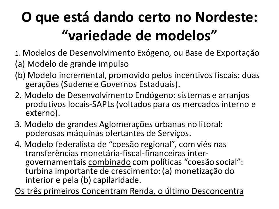 "O que está dando certo no Nordeste: ""variedade de modelos"" 1. Modelos de Desenvolvimento Exógeno, ou Base de Exportação (a) Modelo de grande impulso ("