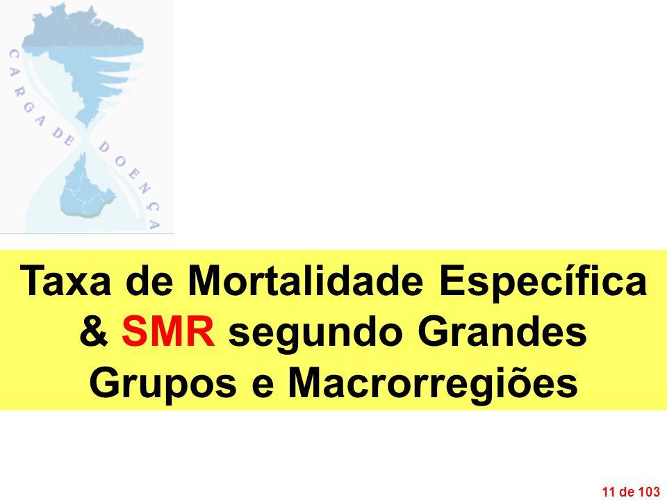 11 de 103 Taxa de Mortalidade Específica & SMR segundo Grandes Grupos e Macrorregiões
