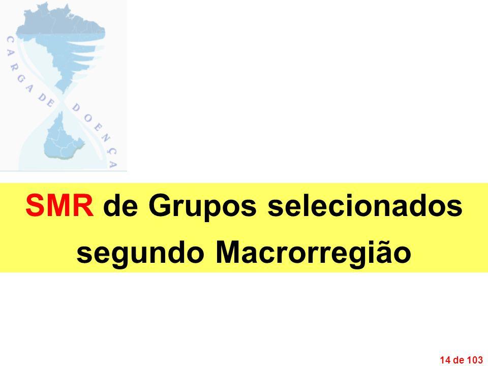 14 de 103 SMR de Grupos selecionados segundo Macrorregião