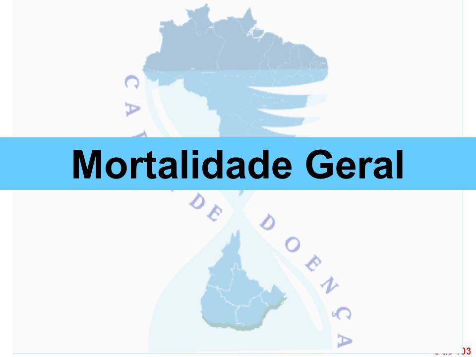 84 de 103 A cobertura do SIM foi de 95,0%, no estado de Minas Gerais, em 2004-2006.