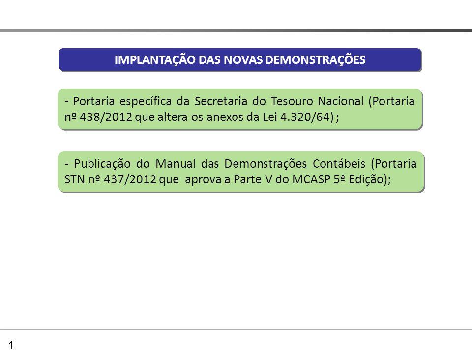 IMPLANTAÇÃO DAS NOVAS DEMONSTRAÇÕES - Portaria específica da Secretaria do Tesouro Nacional (Portaria nº 438/2012 que altera os anexos da Lei 4.320/64